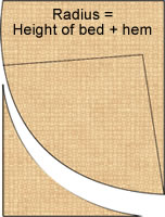 bedspread-throwover03