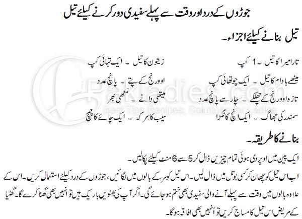 Dr Khurram Mushir Homemade Oil