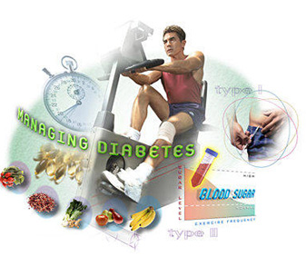 Home Remedies for Weight Loss and Diabetes