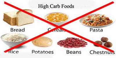 High Carb Food