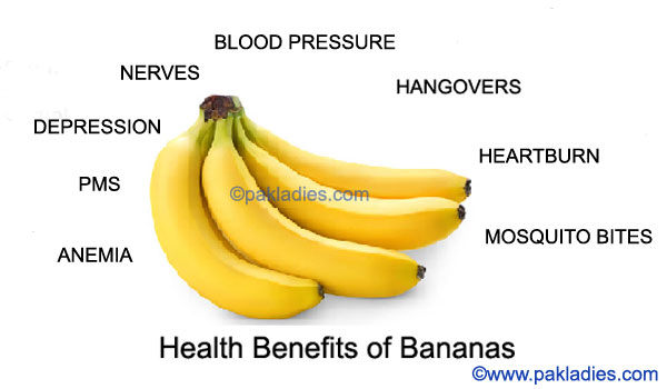 Healthy Eating: Health Benefits of Banana